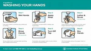 A Guide To Washing Your Hands