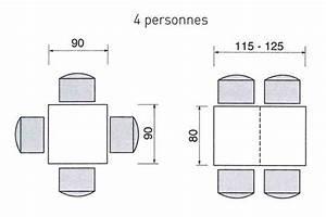 cuisine ou salle a manger quel espace prevoir pour une With dimension table salle a manger 6 personnes