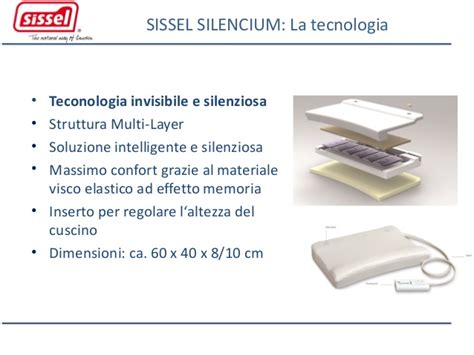 Cuscino Per Funziona by Come Funziona Il Cuscino Antirussamento Silencium 174 Di Sissel