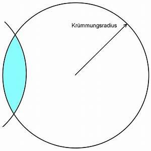 Krümmungsradius Linse Berechnen : optik ~ Themetempest.com Abrechnung