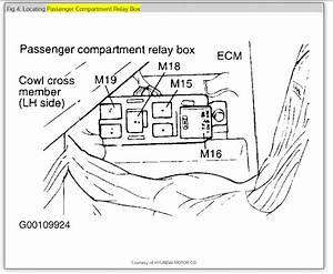 Fuse Panel Location And Description Please  I Have A 2001