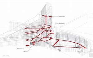 Architecture Circulation Model