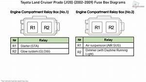 Toyota Land Cruiser Prado  J120   2002