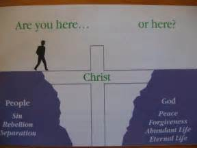 Salvation Gospel Tracts