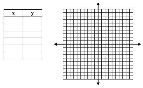 graphing linear equations   ti  systry