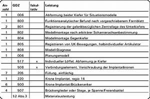 Goz Zahnarzt Abrechnung : fallbeispiele zu prothetischen versorgungen teil 5 abrechnung einer suprakonstruktion auf ~ Themetempest.com Abrechnung