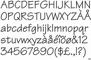 Block Letter Styles Hand Lettering Font Draftsman Architectural Hand