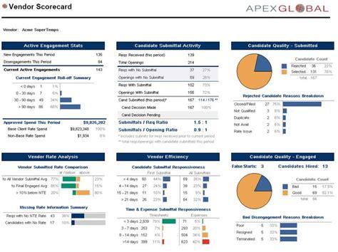 Supplier Audit Form Related Keywords
