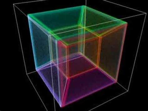 tesseract  rotations youtube