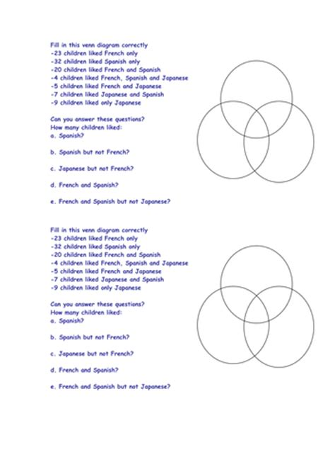 Venn Diagram Lesson And Supporting Worksheets By Helentaggart  Teaching Resources Tes
