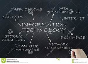 Information Technology Stock Photo