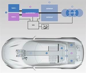 Nanoflowcell Unveils Flow Cell Battery Prototype Vehicle