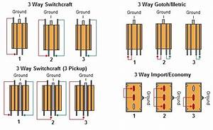 Switchcraft 3 Way Toggle Guitar Switch Wiring Diagram