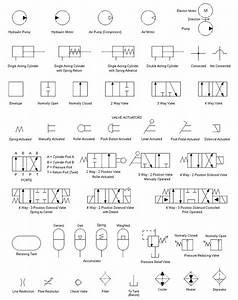 Frc Pneumatic Wiring Diagram