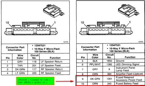 similiar 1994 gmc yukon wiring diagram keywords 1994 gmc sierra wiring diagram th need help radio wiring