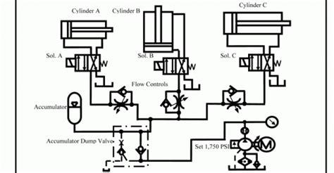 Chapter Pneumatic Hydraulic Systems Hydraulics