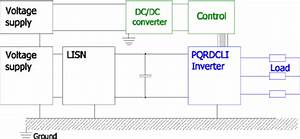 Block Diagram Of A Power Electronics Converter With Two