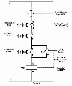 Motor Control Direct On Line Starter
