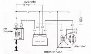 Onan Generator 4000 Wiring Diagram
