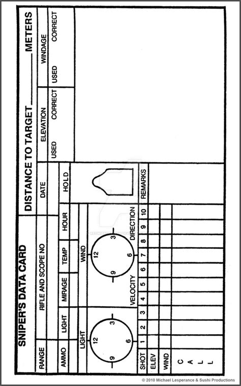 Rifle data book pdf