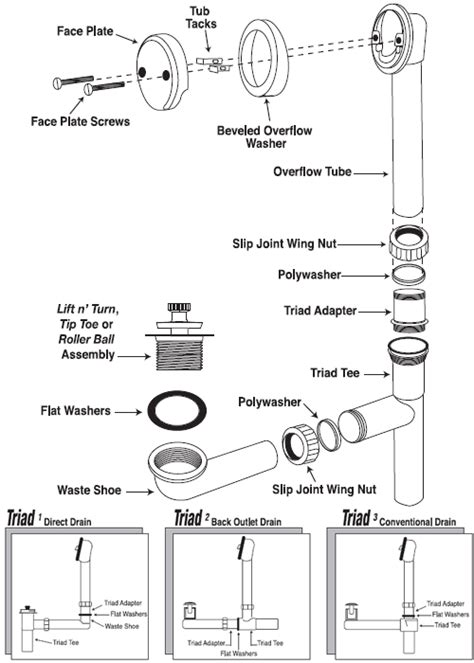tub drain assembly diagram 71wan bath drain triad foot lok stop installation