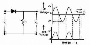 what is the breadboard image of a diode clipper circuit With bread board circuit