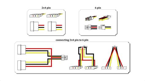 6 Pin To 4 Pin Wiring Diagram how to make 2x4 pin to 6 pin cabel gpu adapter