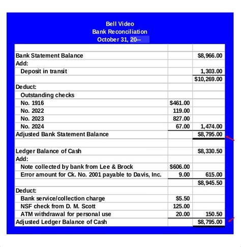 credit memo template   word excel  documents