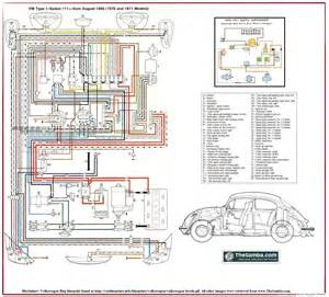 vw motor wiring diagram vw image wiring diagram similiar type 1 vw engine compartment wiring keywords on vw motor wiring diagram