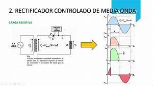 Sesi U00f3n 6  Rectificador Controlado Monofasico