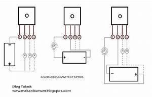Test Kiprok