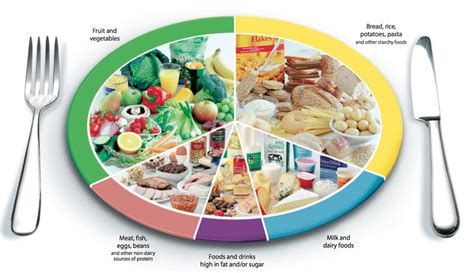 guide cuisine official healthy food guide hasn 39 t changed in 20 years five things that need updating