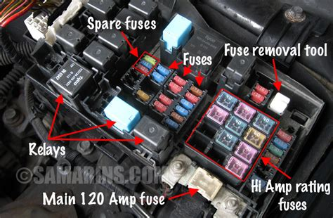 Electrical Fuse Box In Car by How To Check A Fuse In A Car
