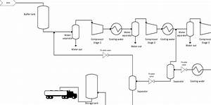 Process Flow Diagram Of The Internal Cooling Process With