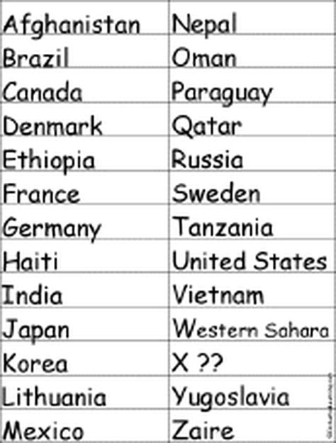 bucketlist visit a country starting with each letter of