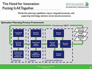 Building a Roadmap to Adopt SAP Integrated Business ...