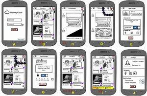 learn the five steps on how to build an app buzinga With storyboard template app