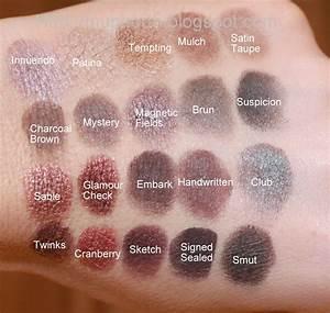 Cosmetic Fashion: MAC Eye Shadow Swatch