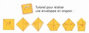 Comment Fabriquer Une Enveloppe : comment r aliser son enveloppe mille et une feuilles ~ Melissatoandfro.com Idées de Décoration