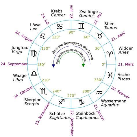 Sternzeichen 14 Februar by Tierkreiszeichen