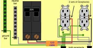 Wiring 20 Amp Double Receptacle Circuit Breaker 120 Volt