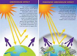 Hd wallpapers enhanced greenhouse effect diagram mobilepattern03 hd wallpapers enhanced greenhouse effect diagram ccuart Images