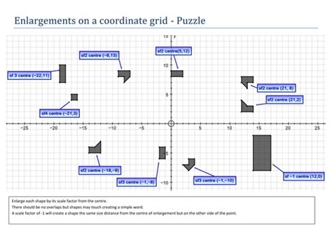 enlargements on coord grid jigsaw by tristanjones teaching resources tes