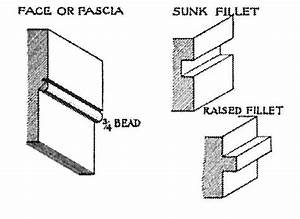 Moulding Glossary: Fillet Lost Art Press