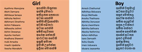 Baby Boy Names Sinhala Mungfali