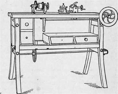 Lathe Putnam Introduction Built 1836 Fig Screw