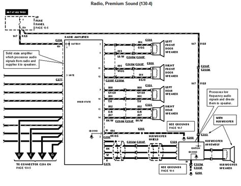 Need Wiring Diagram For The Radio Ford Windstar