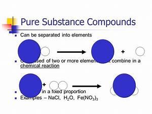 Warm Up Define these terms: Mixtures Elements Compounds ...