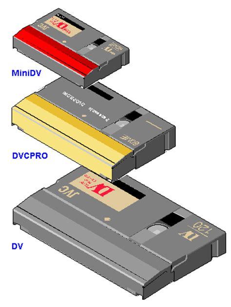 cassette dv mini dv article about mini dv by the free dictionary