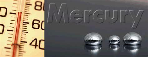 mcmua hhw mercury